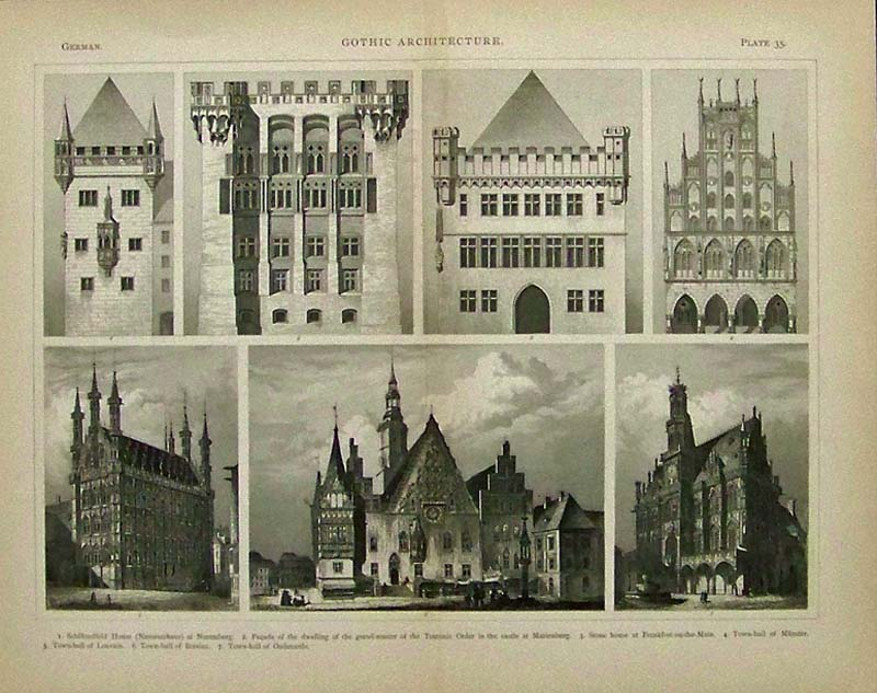 Gothic Architecture Diagram In Gothic Architecture